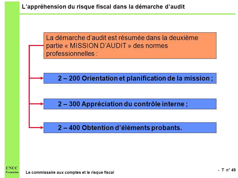 - T n° 49 Le commissaire aux comptes et le risque fiscal CNCC Formation Lappréhension du risque fiscal dans la démarche daudit La démarche daudit est