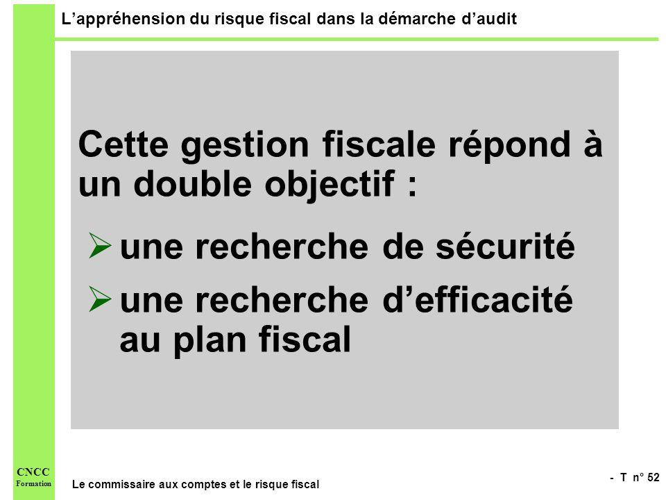 - T n° 52 Le commissaire aux comptes et le risque fiscal CNCC Formation Lappréhension du risque fiscal dans la démarche daudit Cette gestion fiscale r