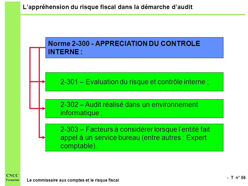 - T n° 56 Le commissaire aux comptes et le risque fiscal CNCC Formation Lappréhension du risque fiscal dans la démarche daudit Norme 2-300 - APPRECIAT