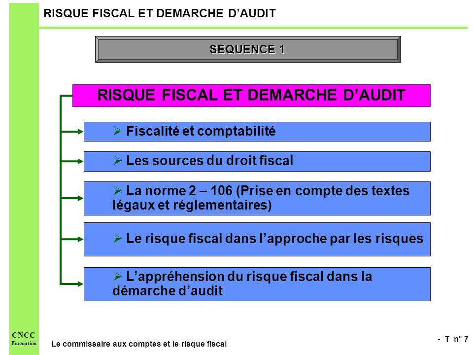 - T n° 7 Le commissaire aux comptes et le risque fiscal CNCC Formation RISQUE FISCAL ET DEMARCHE DAUDIT Fiscalité et comptabilité Les sources du droit