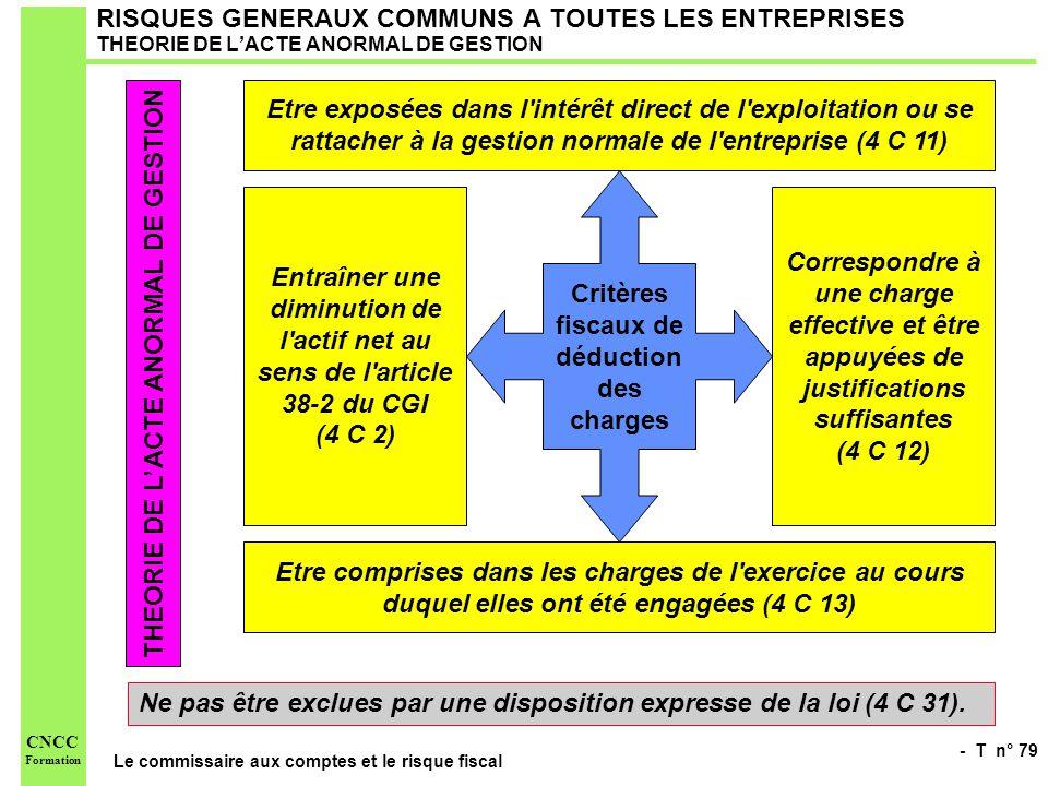 - T n° 79 Le commissaire aux comptes et le risque fiscal CNCC Formation RISQUES GENERAUX COMMUNS A TOUTES LES ENTREPRISES THEORIE DE LACTE ANORMAL DE