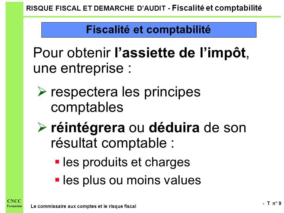 - T n° 9 Le commissaire aux comptes et le risque fiscal CNCC Formation RISQUE FISCAL ET DEMARCHE DAUDIT - Fiscalité et comptabilité Pour obtenir lassi
