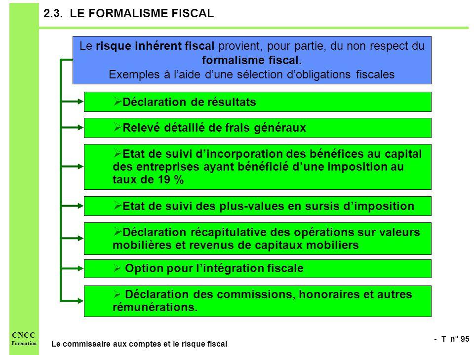 - T n° 95 Le commissaire aux comptes et le risque fiscal CNCC Formation 2.3. LE FORMALISME FISCAL Le risque inhérent fiscal provient, pour partie, du