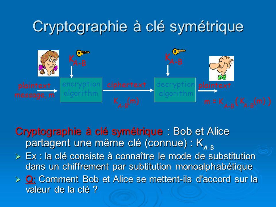 Cryptographie à clé symétrique Cryptographie à clé symétrique : Bob et Alice partagent une même clé (connue) : K Ex : la clé consiste à connaître le m