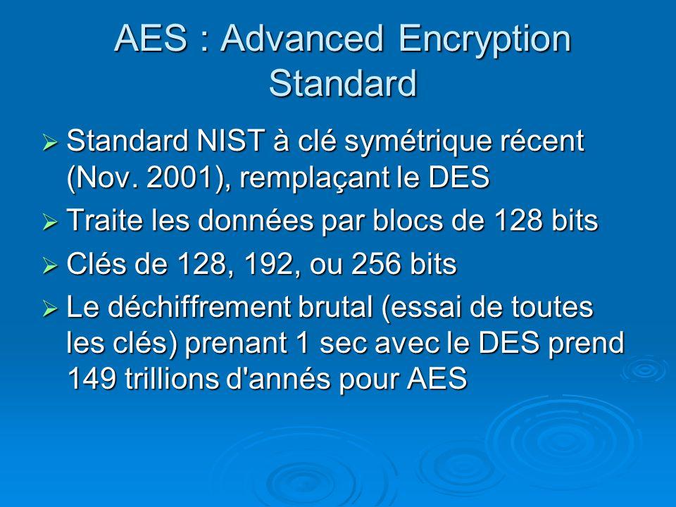 AES : Advanced Encryption Standard Standard NIST à clé symétrique récent (Nov. 2001), remplaçant le DES Standard NIST à clé symétrique récent (Nov. 20