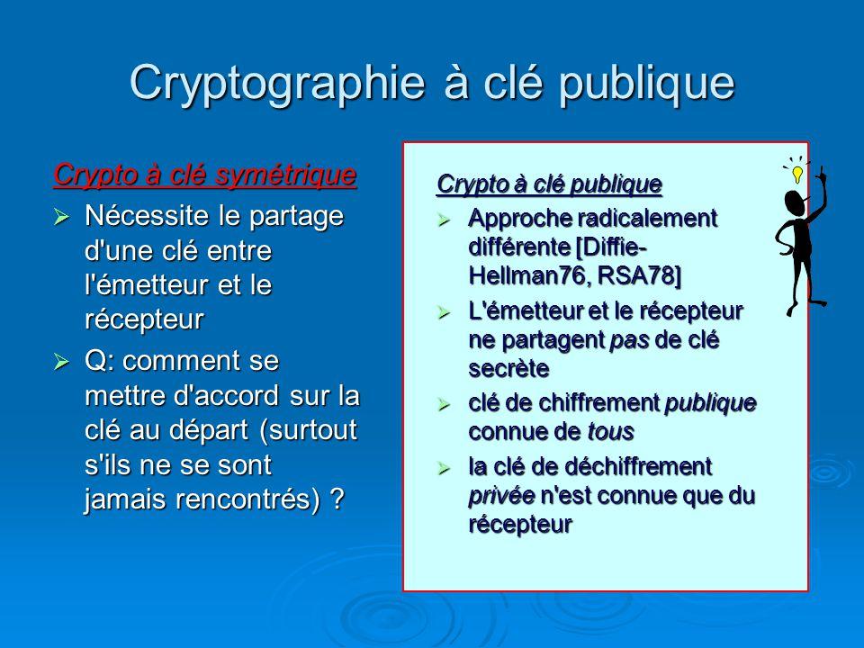 Cryptographie à clé publique Crypto à clé symétrique Nécessite le partage d'une clé entre l'émetteur et le récepteur Nécessite le partage d'une clé en