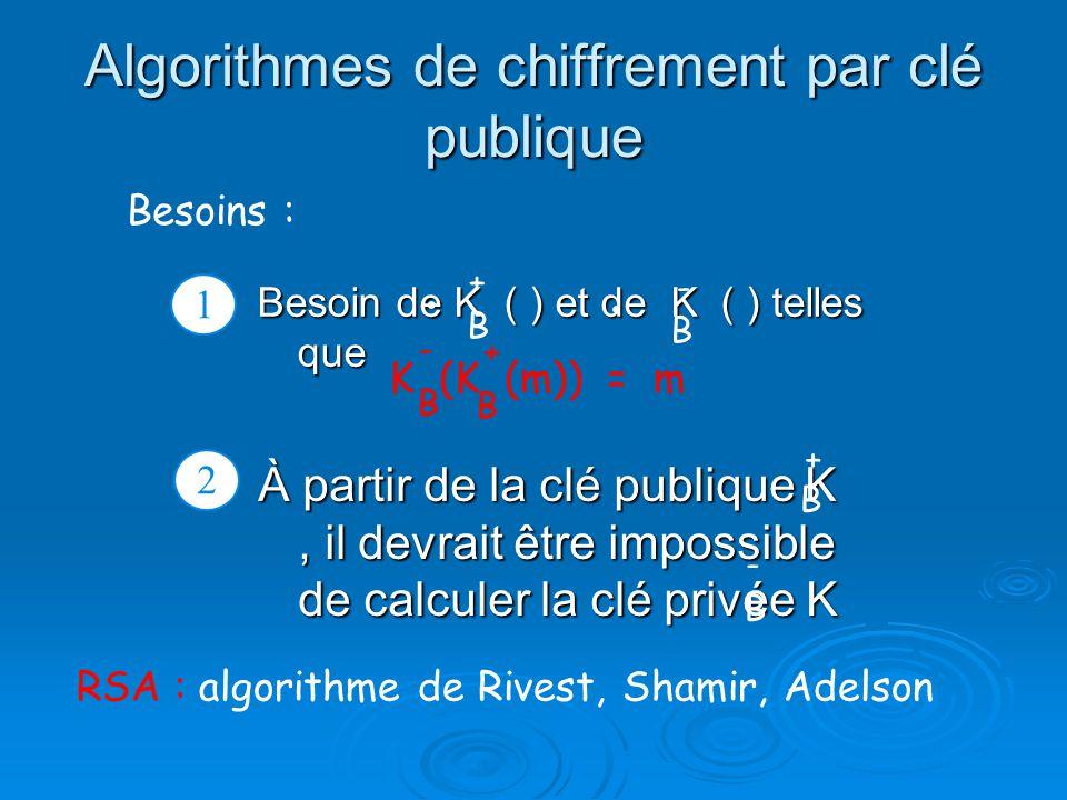 Algorithmes de chiffrement par clé publique Besoin de K ( ) et de K ( ) telles que B B.. À partir de la clé publique K, il devrait être impossible de