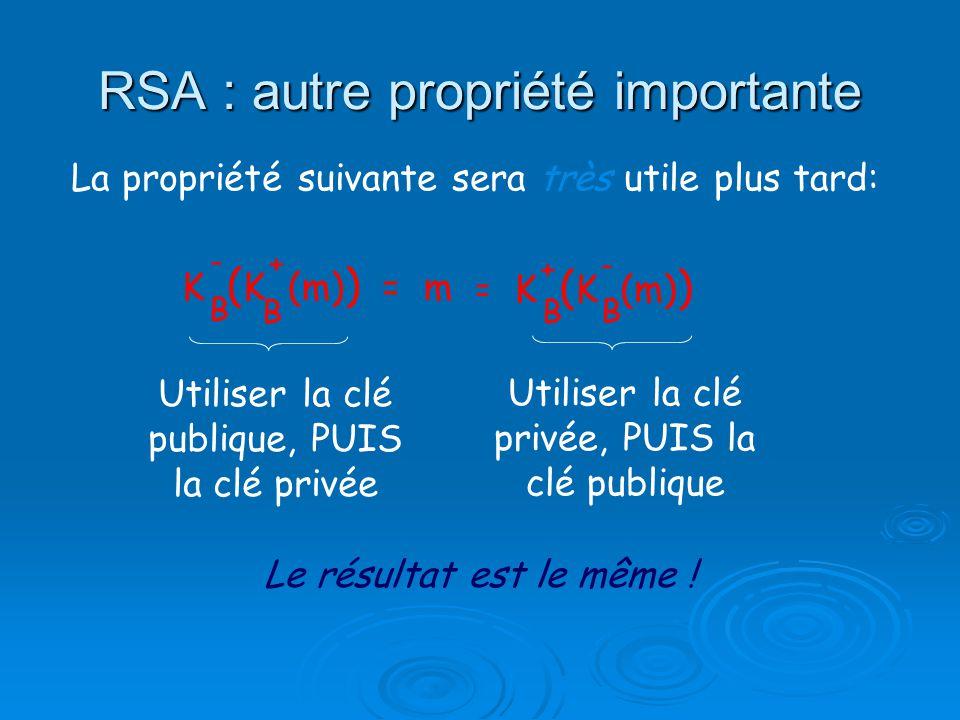 RSA : autre propriété importante La propriété suivante sera très utile plus tard: K ( K (m) ) = m B B - + K ( K (m) ) B B + - = Utiliser la clé publiq