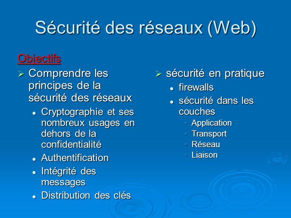Sécurité des réseaux (Web) Objectifs Comprendre les principes de la sécurité des réseaux Comprendre les principes de la sécurité des réseaux Cryptogra