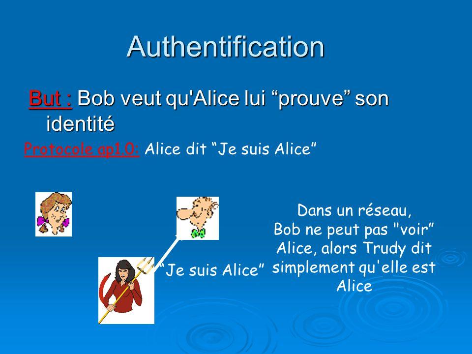 Authentification Dans un réseau, Bob ne peut pas