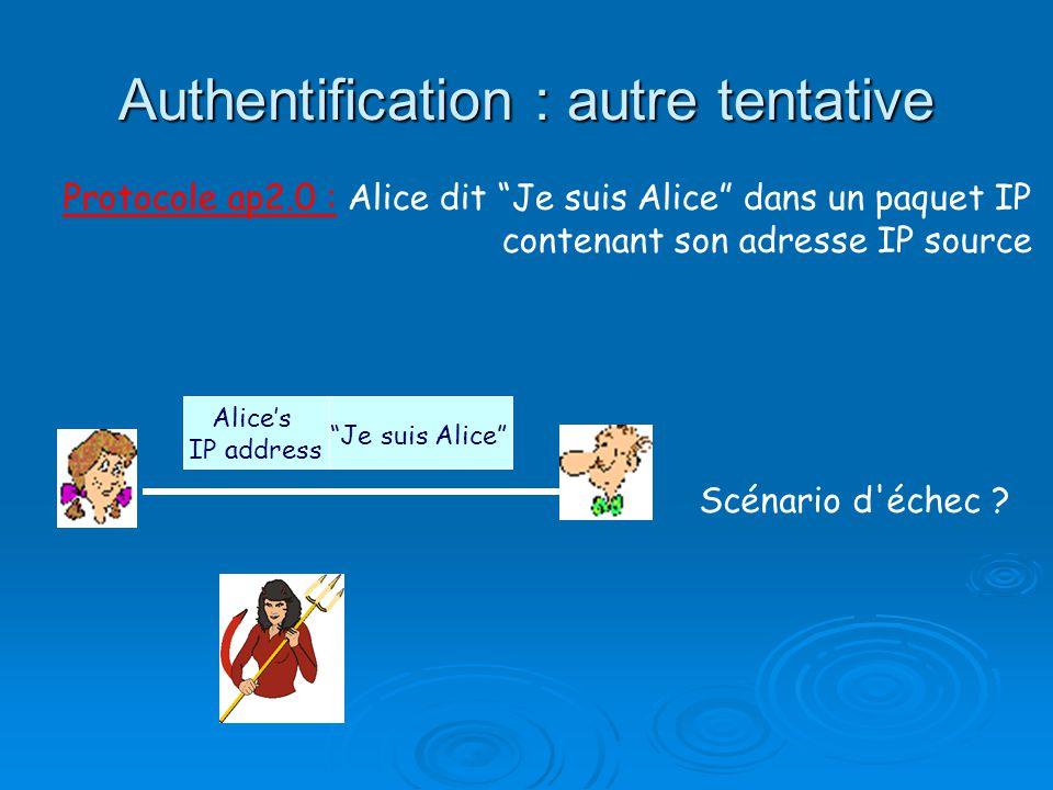 Authentification : autre tentative Protocole ap2.0 : Alice dit Je suis Alice dans un paquet IP contenant son adresse IP source Scénario d'échec ? Je s