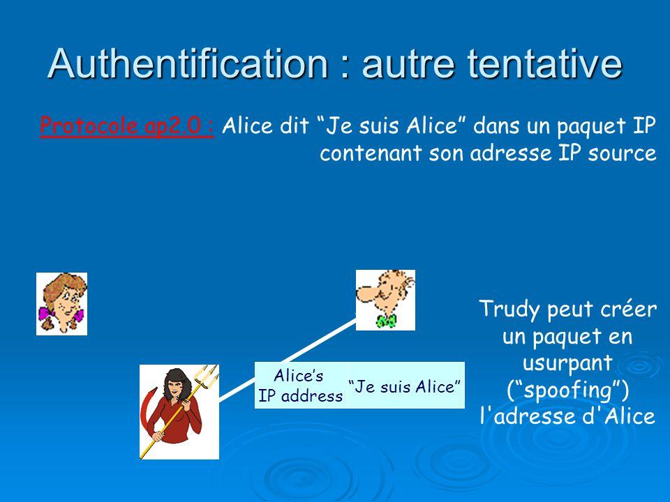 Trudy peut créer un paquet en usurpant (spoofing) l'adresse d'Alice Je suis Alice Alices IP address Protocole ap2.0 : Alice dit Je suis Alice dans un
