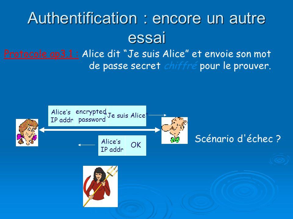 Authentification : encore un autre essai Protocole ap3.1 : Alice dit Je suis Alice et envoie son mot de passe secret chiffré pour le prouver. Scénario