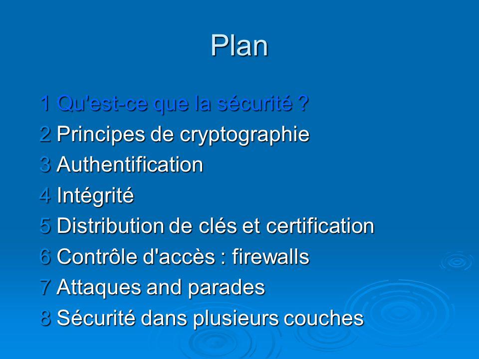 AES : Advanced Encryption Standard Standard NIST à clé symétrique récent (Nov.