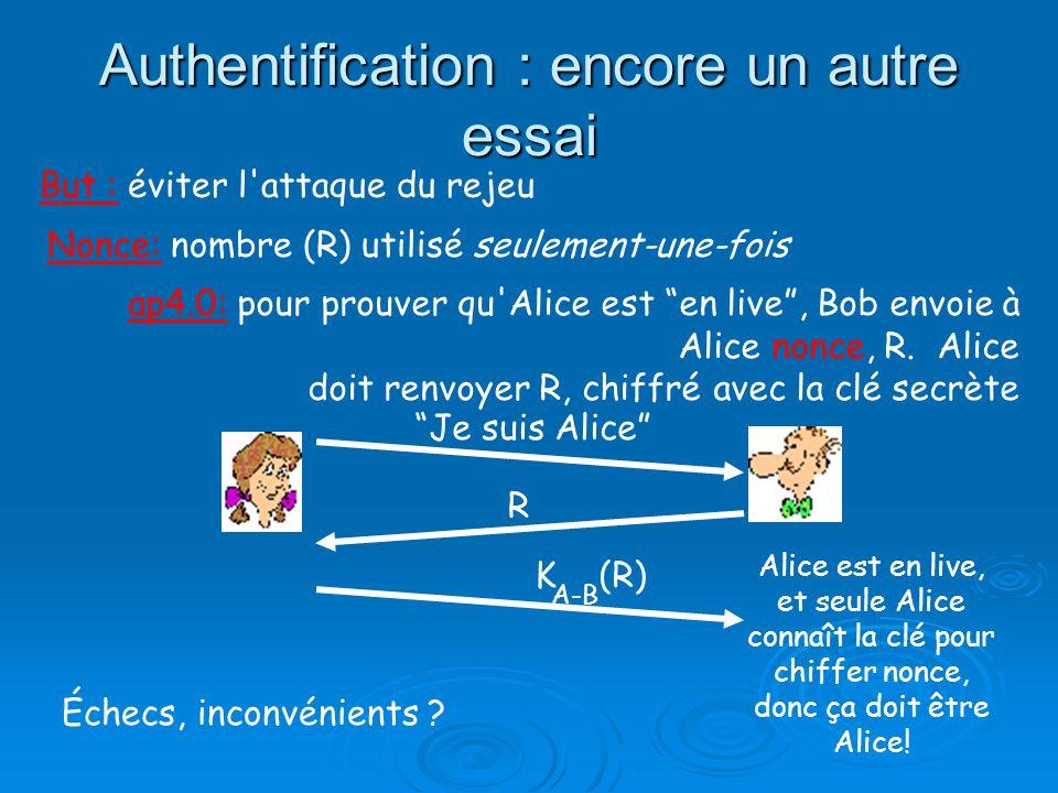 Authentification : encore un autre essai But : éviter l'attaque du rejeu Échecs, inconvénients ? Nonce: nombre (R) utilisé seulement-une-fois ap4.0: p