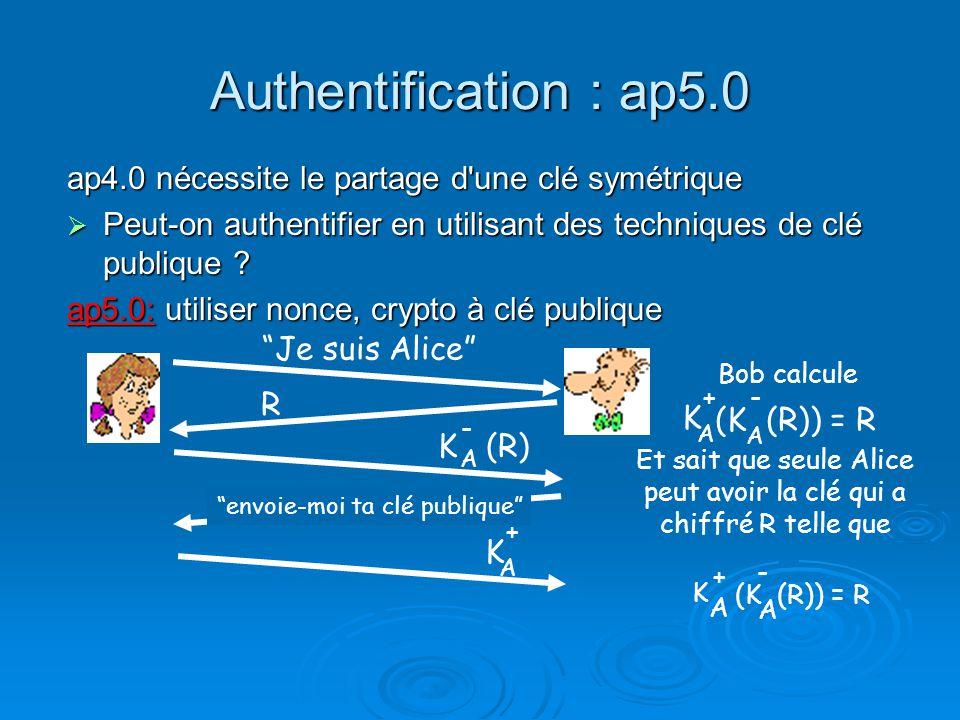 Authentification : ap5.0 ap4.0 nécessite le partage d'une clé symétrique Peut-on authentifier en utilisant des techniques de clé publique ? Peut-on au