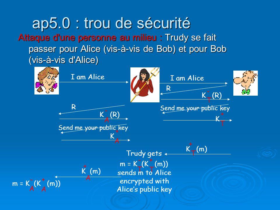 ap5.0 : trou de sécurité Attaque d'une personne au milieu : Trudy se fait passer pour Alice (vis-à-vis de Bob) et pour Bob (vis-à-vis d'Alice) I am Al