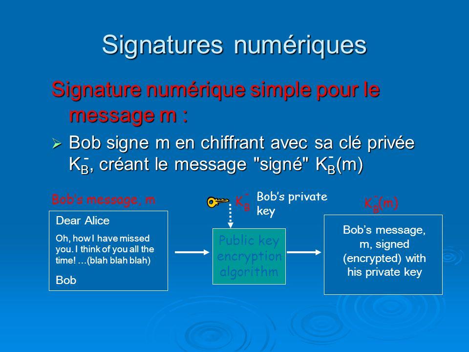 Signatures numériques Signature numérique simple pour le message m : Bob signe m en chiffrant avec sa clé privée K B, créant le message