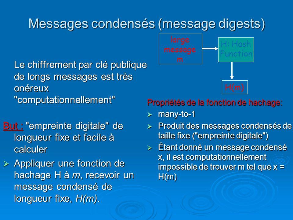 Messages condensés (message digests) Le chiffrement par clé publique de longs messages est très onéreux
