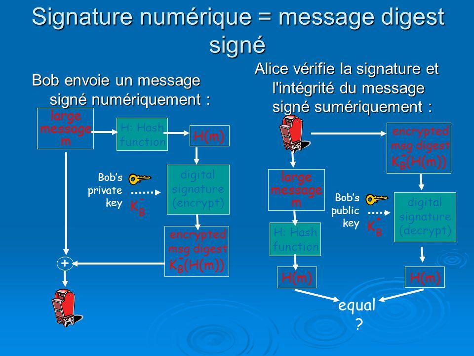 large message m H: Hash function H(m) digital signature (encrypt) Bobs private key K B - + Bob envoie un message signé numériquement : Alice vérifie l