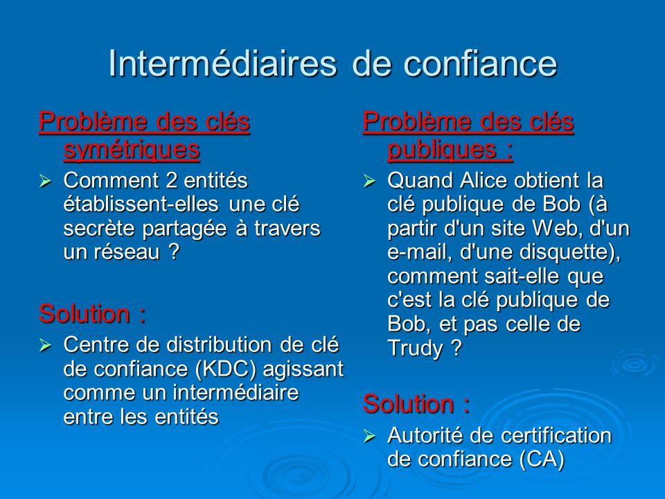 Intermédiaires de confiance Problème des clés symétriques Comment 2 entités établissent-elles une clé secrète partagée à travers un réseau ? Comment 2
