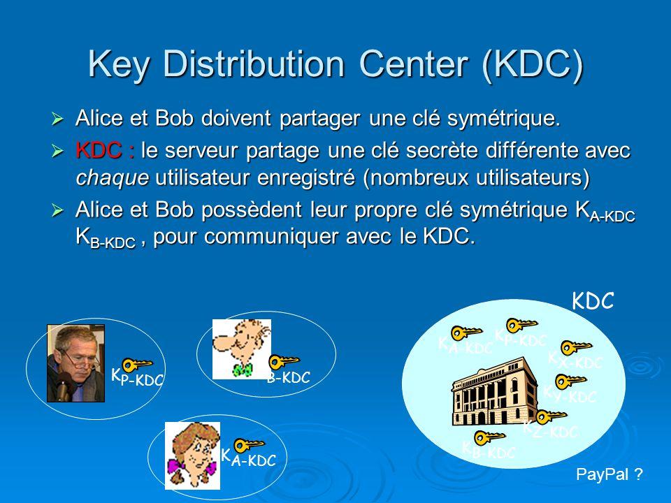Key Distribution Center (KDC) Alice et Bob doivent partager une clé symétrique. Alice et Bob doivent partager une clé symétrique. KDC : le serveur par