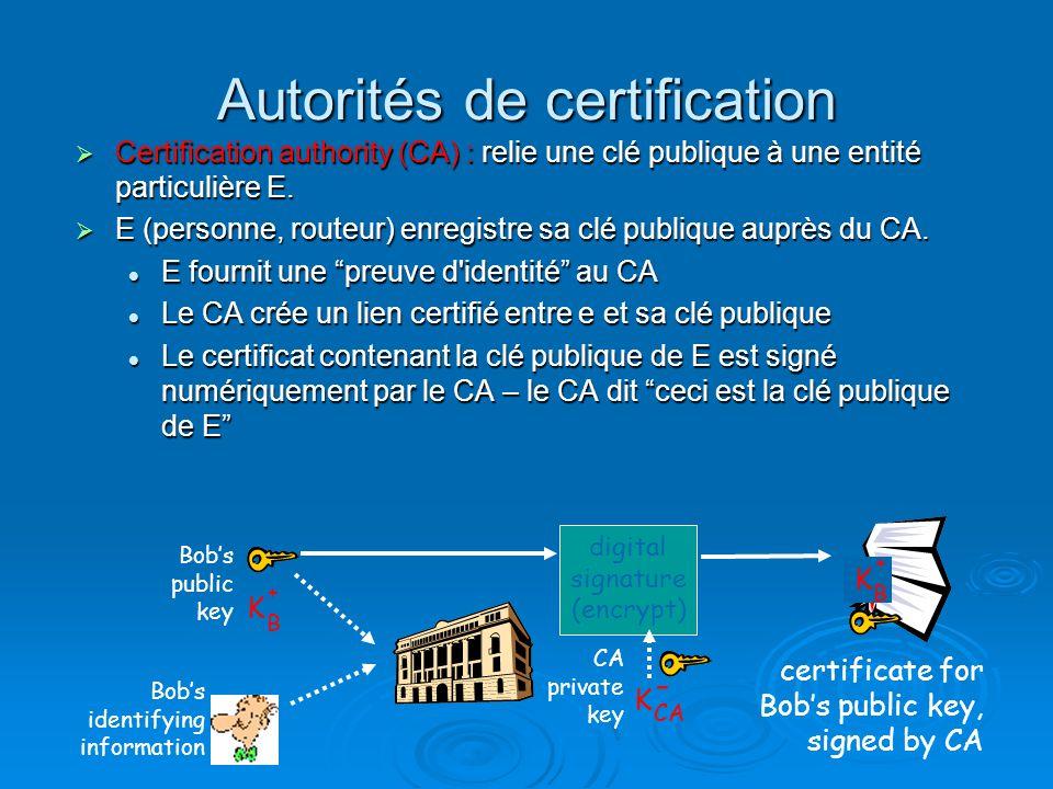 Autorités de certification Certification authority (CA) : relie une clé publique à une entité particulière E. Certification authority (CA) : relie une