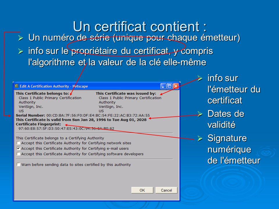 Un certificat contient : Un numéro de série (unique pour chaque émetteur) Un numéro de série (unique pour chaque émetteur) info sur le propriétaire du