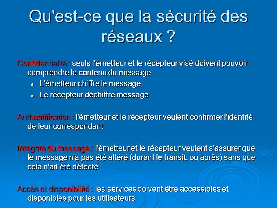 Qu'est-ce que la sécurité des réseaux ? Confidentialité : seuls l'émetteur et le récepteur visé doivent pouvoir comprendre le contenu du message L'éme