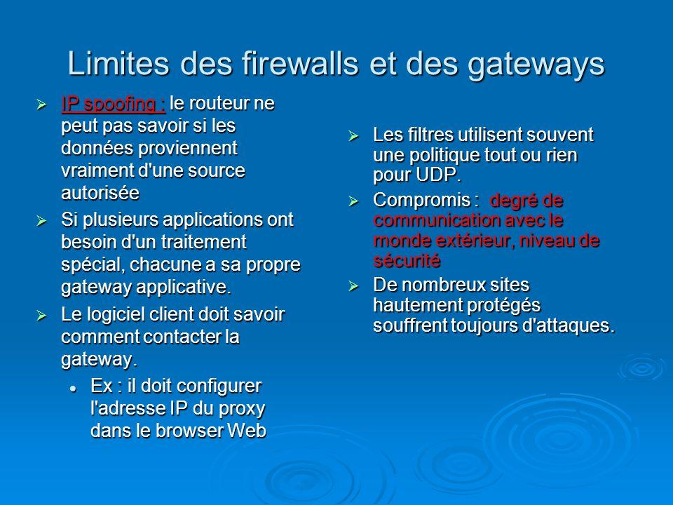 Limites des firewalls et des gateways IP spoofing : le routeur ne peut pas savoir si les données proviennent vraiment d'une source autorisée IP spoofi