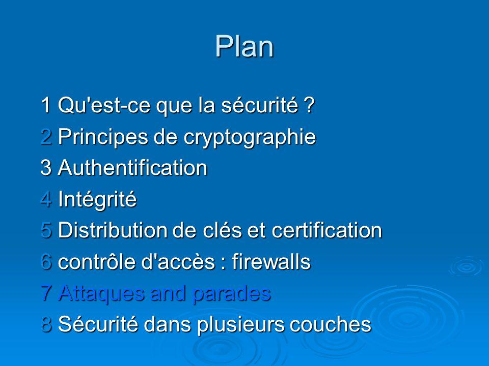 Plan 1 Qu'est-ce que la sécurité ? 2 Principes de cryptographie 3 Authentification 4 Intégrité 5 Distribution de clés et certification 6 contrôle d'ac