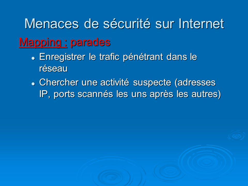 Menaces de sécurité sur Internet Mapping : parades Enregistrer le trafic pénétrant dans le réseau Enregistrer le trafic pénétrant dans le réseau Cherc