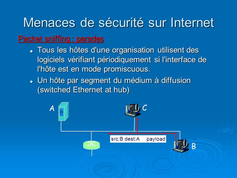 Menaces de sécurité sur Internet Packet sniffing : parades Tous les hôtes d'une organisation utilisent des logiciels vérifiant périodiquement si l'int