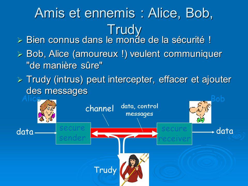 Signatures numériques (suite) Supposons qu Alice reçoit le msg m et la signature numérique K B (m) Supposons qu Alice reçoit le msg m et la signature numérique K B (m) Alice vérifie que m a été signé par Bob en appliquant la clé publique de Bob K B à K B (m) et vérifie que K B (K B (m) ) = m.