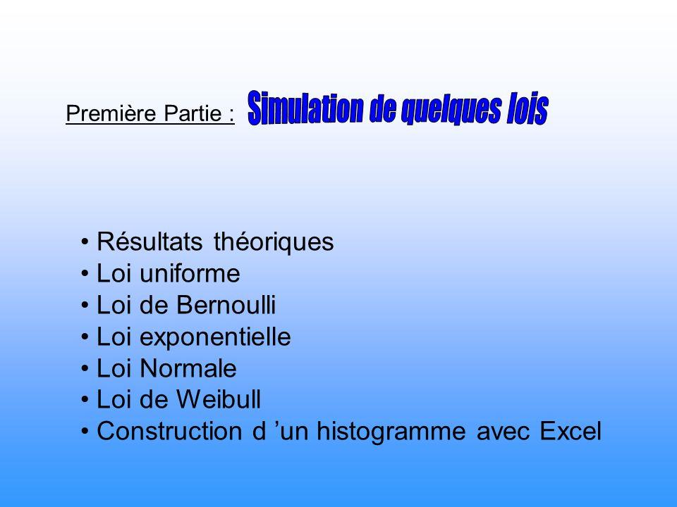 Première Partie : Résultats théoriques Loi uniforme Loi de Bernoulli Loi exponentielle Loi Normale Loi de Weibull Construction d un histogramme avec E
