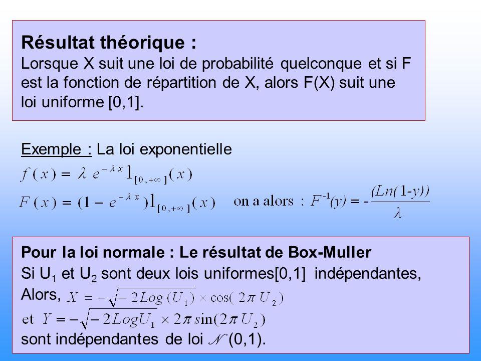 Résultat théorique : Lorsque X suit une loi de probabilité quelconque et si F est la fonction de répartition de X, alors F(X) suit une loi uniforme [0