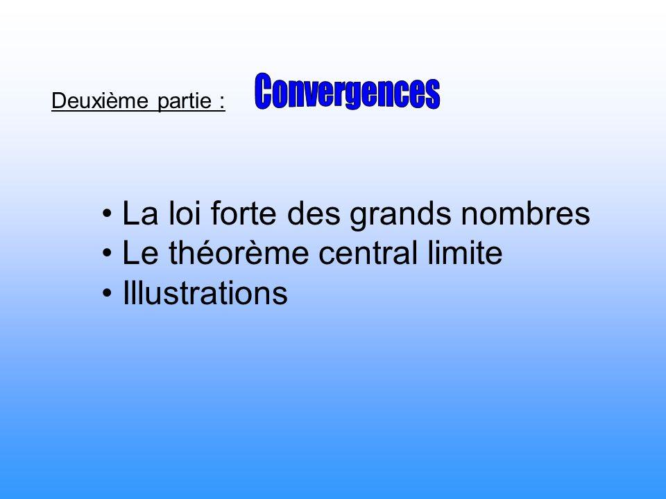 Deuxième partie : La loi forte des grands nombres Le théorème central limite Illustrations
