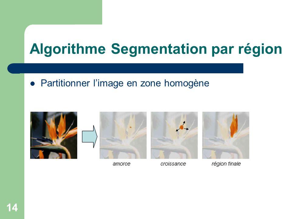 14 Algorithme Segmentation par région Partitionner limage en zone homogène