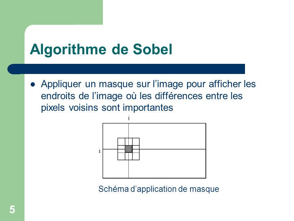 5 Algorithme de Sobel Appliquer un masque sur limage pour afficher les endroits de limage où les différences entre les pixels voisins sont importantes
