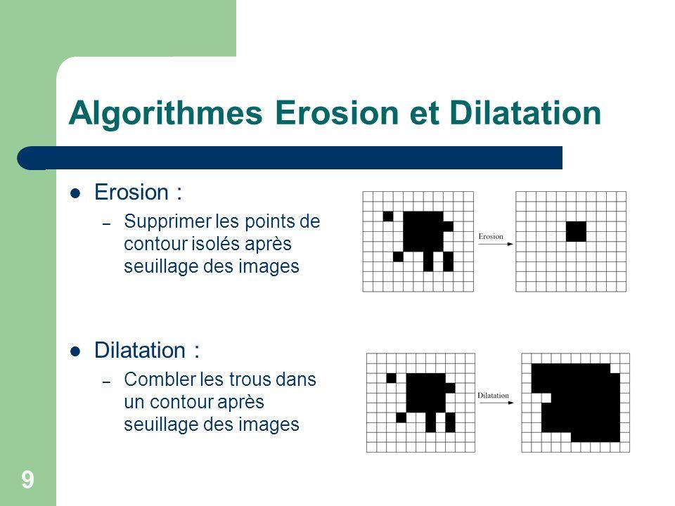 9 Algorithmes Erosion et Dilatation Erosion : – Supprimer les points de contour isolés après seuillage des images Dilatation : – Combler les trous dan
