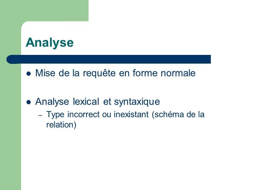 Analyse Mise de la requête en forme normale Analyse lexical et syntaxique – Type incorrect ou inexistant (schéma de la relation)