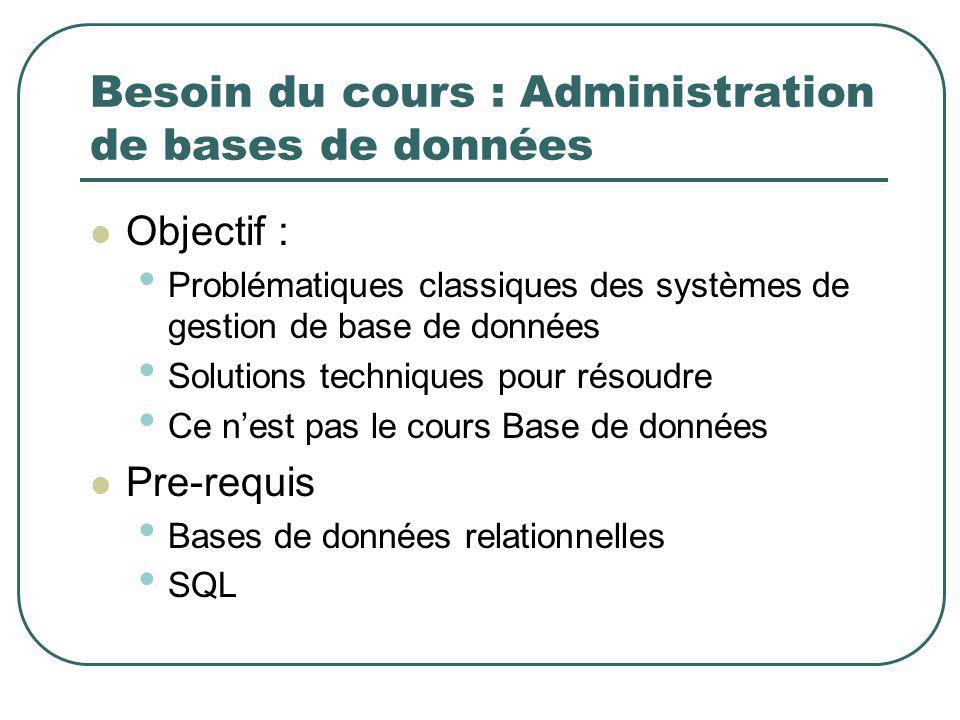 Besoin du cours : Administration de bases de données Objectif : Problématiques classiques des systèmes de gestion de base de données Solutions techniq