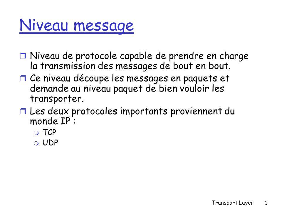 Transport Layer1 Niveau message r Niveau de protocole capable de prendre en charge la transmission des messages de bout en bout. r Ce niveau découpe l