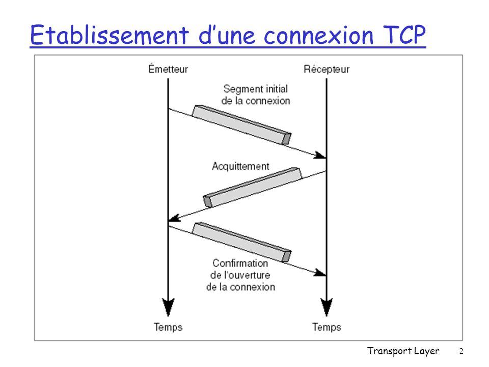 Transport Layer3 Connexion de plusieurs applications sur une même adresse IP