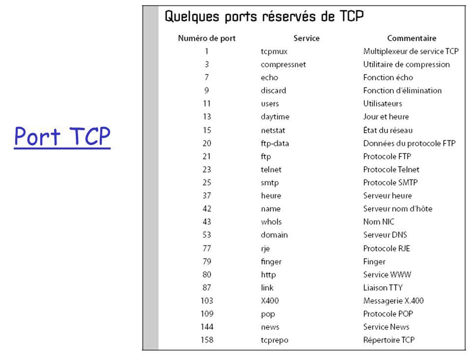 Transport Layer5 Contrôle de flux TCP