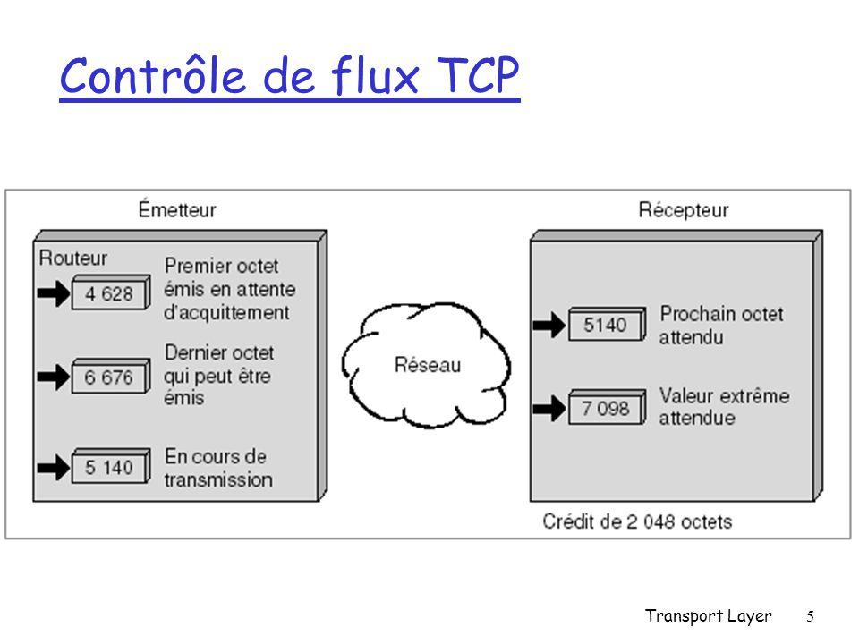 Transport Layer6 Format dun fragment TCP