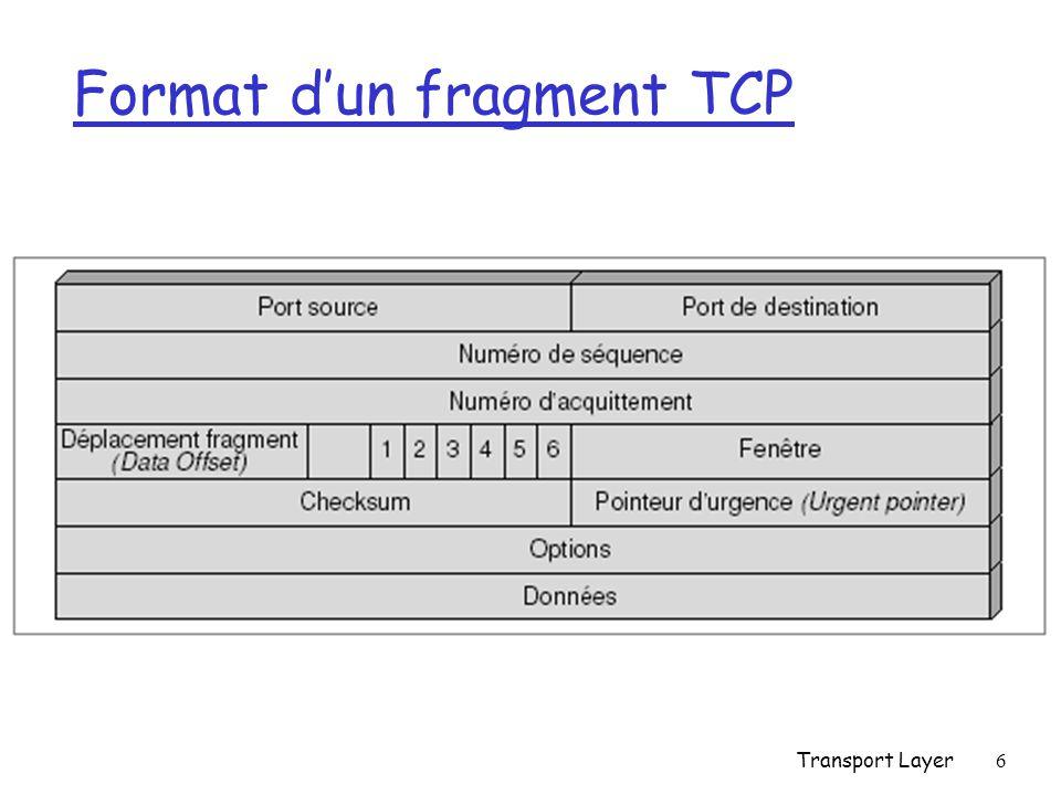 Transport Layer7 Acquittement TCP Dans ce schéma les paquets IP sont numérotés en séquence.