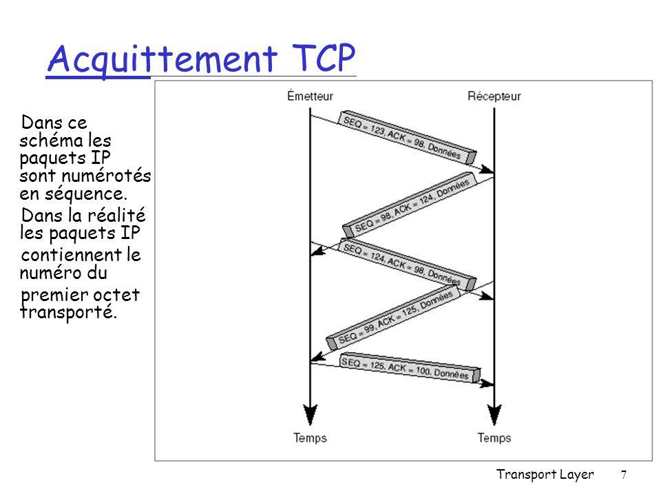 Transport Layer7 Acquittement TCP Dans ce schéma les paquets IP sont numérotés en séquence. Dans la réalité les paquets IP contiennent le numéro du pr