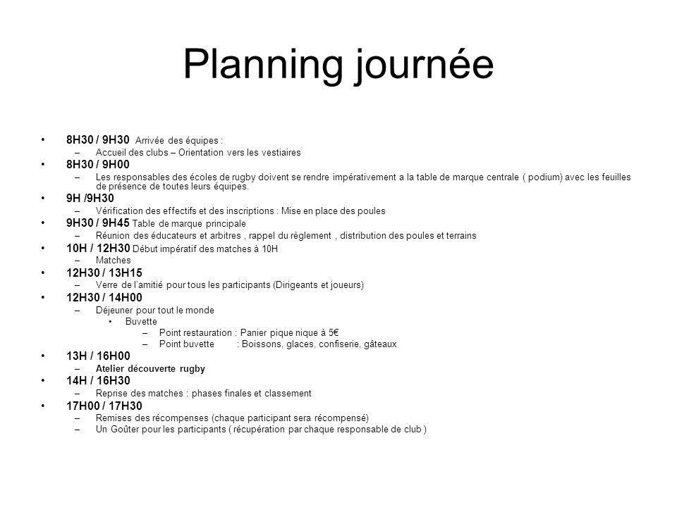 Planning journée 8H30 / 9H30 Arrivée des équipes : –Accueil des clubs – Orientation vers les vestiaires 8H30 / 9H00 –Les responsables des écoles de ru