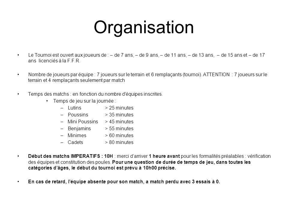 Organisation Le Tournoi est ouvert aux joueurs de : – de 7 ans, – de 9 ans, – de 11 ans, – de 13 ans, – de 15 ans et – de 17 ans licenciés à la F.F.R.